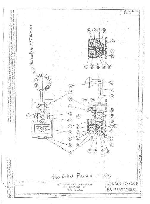 N1fn key collection page 2 turns out its a key signalling searchlight totally enclosed type 26003a the document is dated december 1961 but shows a replacement note the key is asfbconference2016 Gallery
